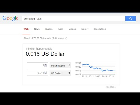 Currency Exchange Rates Search By Google