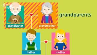 Học từ vựng tiếng anh trẻ em theo chủ đề: Gia Đình