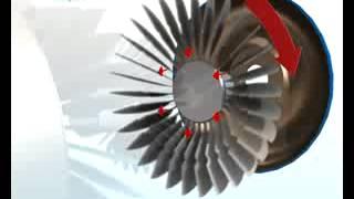 Torque converter 3D animation