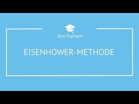 Eisenhower Methode /