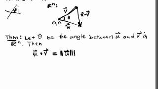 Euclidean Spaces Lecture 1 Part 4: Angles
