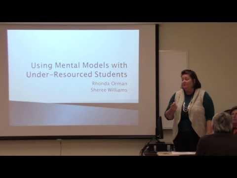 """""""Mental models"""""""
