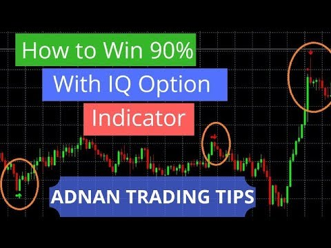 How to win 97 of your options trades