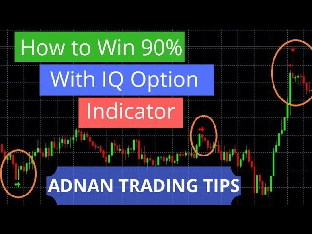 How To Win 90% With IQ Option Indicator   Part 1