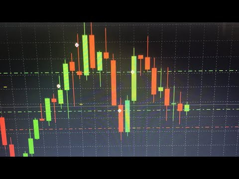 Best forex store review