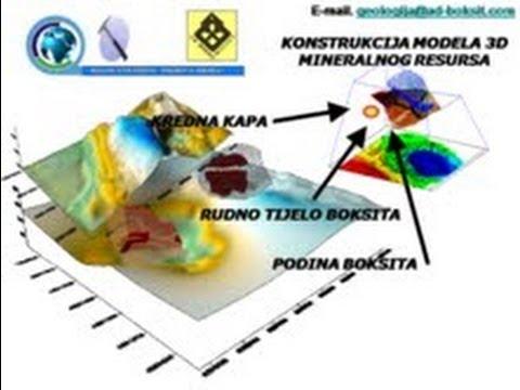 GEOLOGY Basic Info 2013 MILIĆI  mineralne sirovine  ( FIELD STUDY )