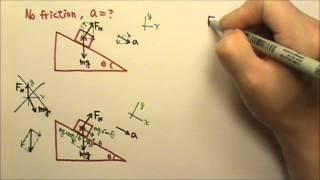 AP Physics 1: Forces 15: Inclines Part 1