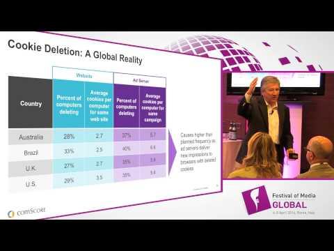 Gian M. Fulgoni and Scott Joslin (comScore) - The evolution of digital advertising