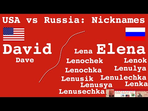 USA vs Russia: Nicknames