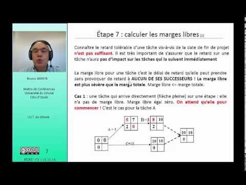 04 pert v4 calculer les marges totales le chemin critique et 04 pert v4 calculer les marges totales le chemin critique et les marges libres ccuart Images