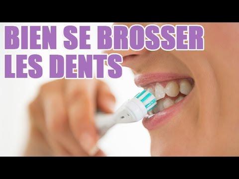 Extrêmement La bonne technique pour se brosser les dents - Durée du brossage  NH41