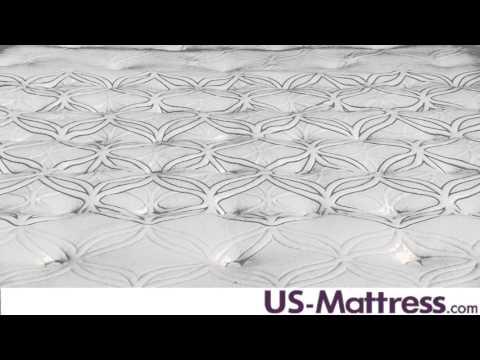 Sealy Posturepedic Plus Barrett Court III Plush Euro Pillow Top Mattress Expert Review