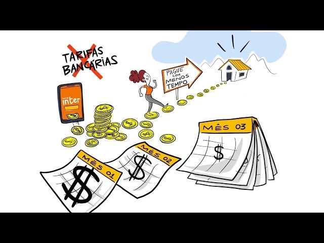 Portabilidade de Financiamento Imobiliário Banco Inter