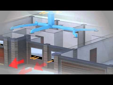 Better Living - How effective is Evaportive Cooling?