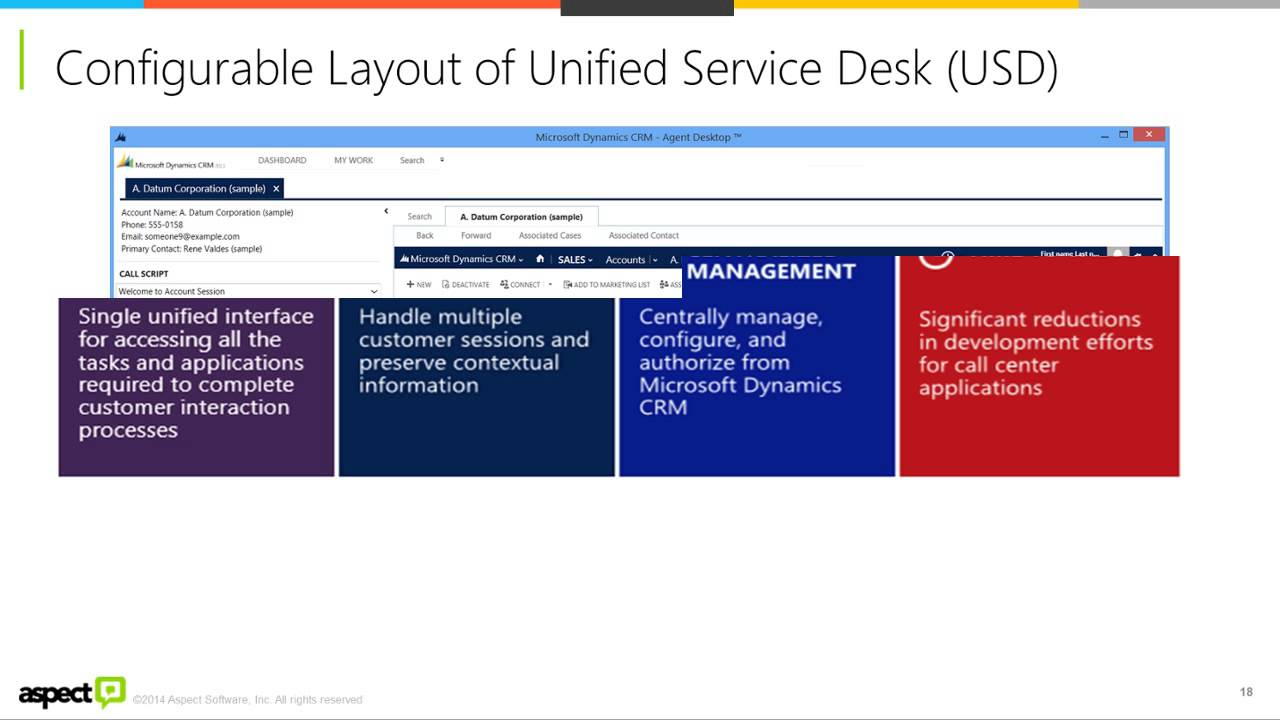 7 31 14 Outbound Interaction Management Powered By Unified
