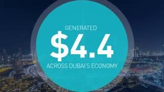 DWTC's impact on the Dubai economy (part 1)