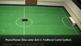 physics based motion planning for robot soccer dribbling