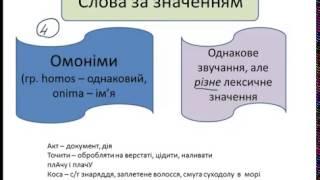 Лексикологія