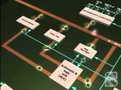 Working of 8085 microprocessor Animation with English Subtitle