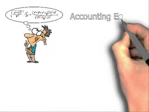Accounting – Accounting and Bookkeeping System