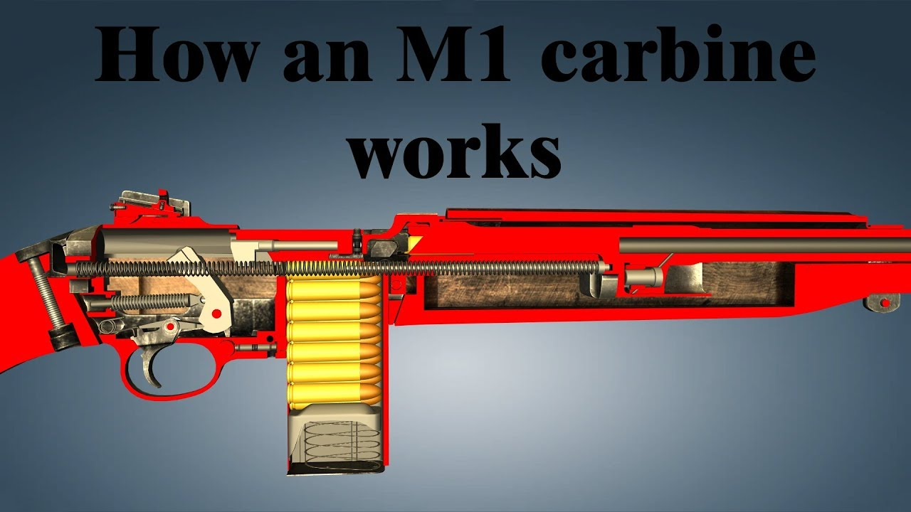 how an m1 carbine works youtube. Black Bedroom Furniture Sets. Home Design Ideas