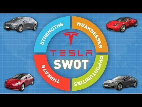 Tesla SWOT Analysis 2019