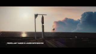 Իլոն Մասկը կուղարկի 1 միլիոն մարդ դեպի Մարս մոլորակ