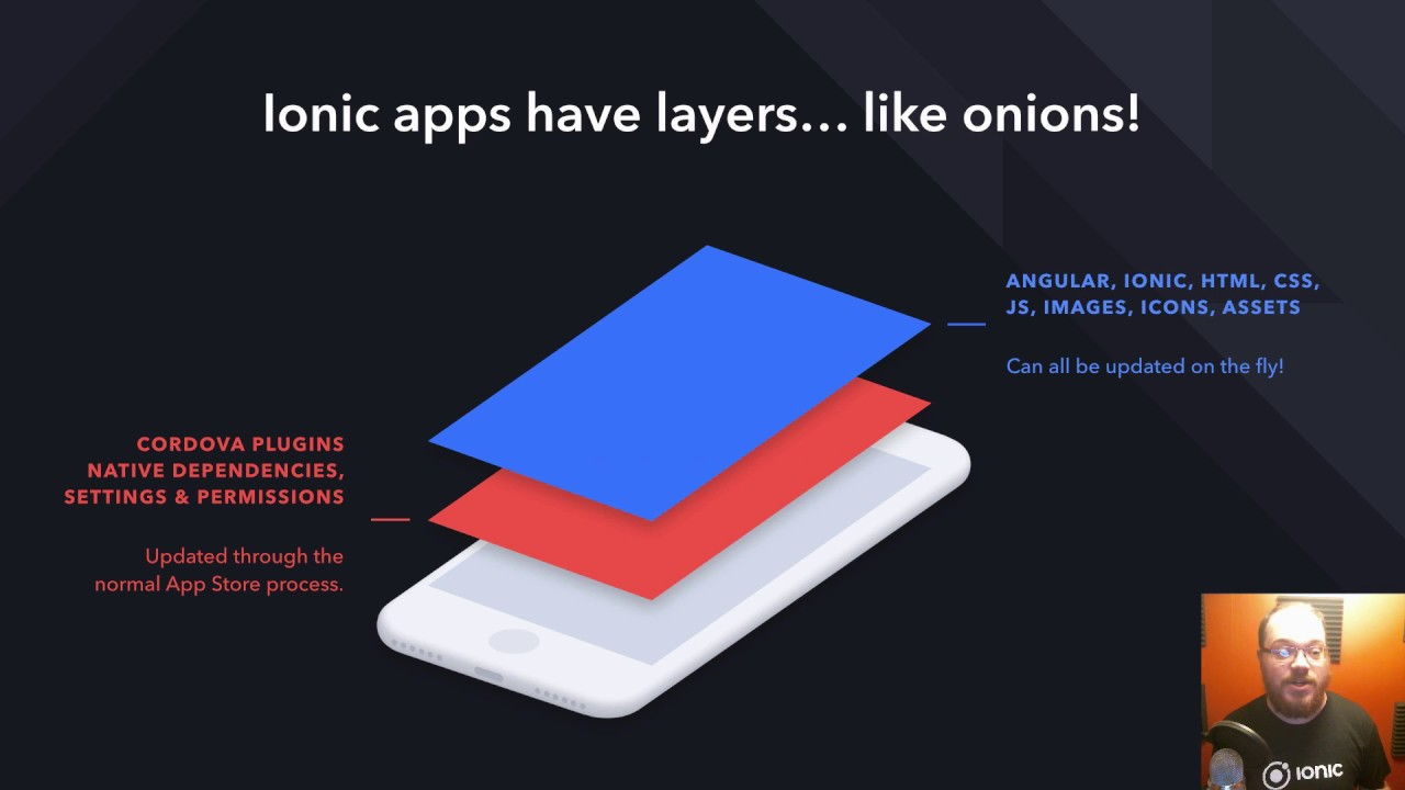 Continuous Deployment & Live Updates with Ionic Deploy
