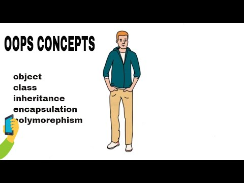 object-oriented-programming-concepts|-java-oops|-programming-language