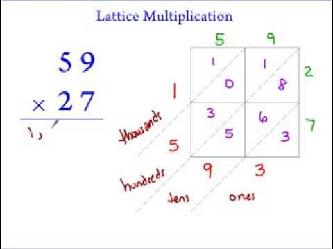 Bethlehem Central: The Lattice Method in Math, Common Core Standards ...