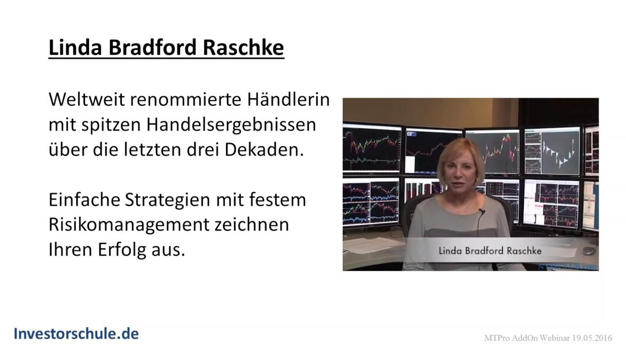 Linda raschke trading platform