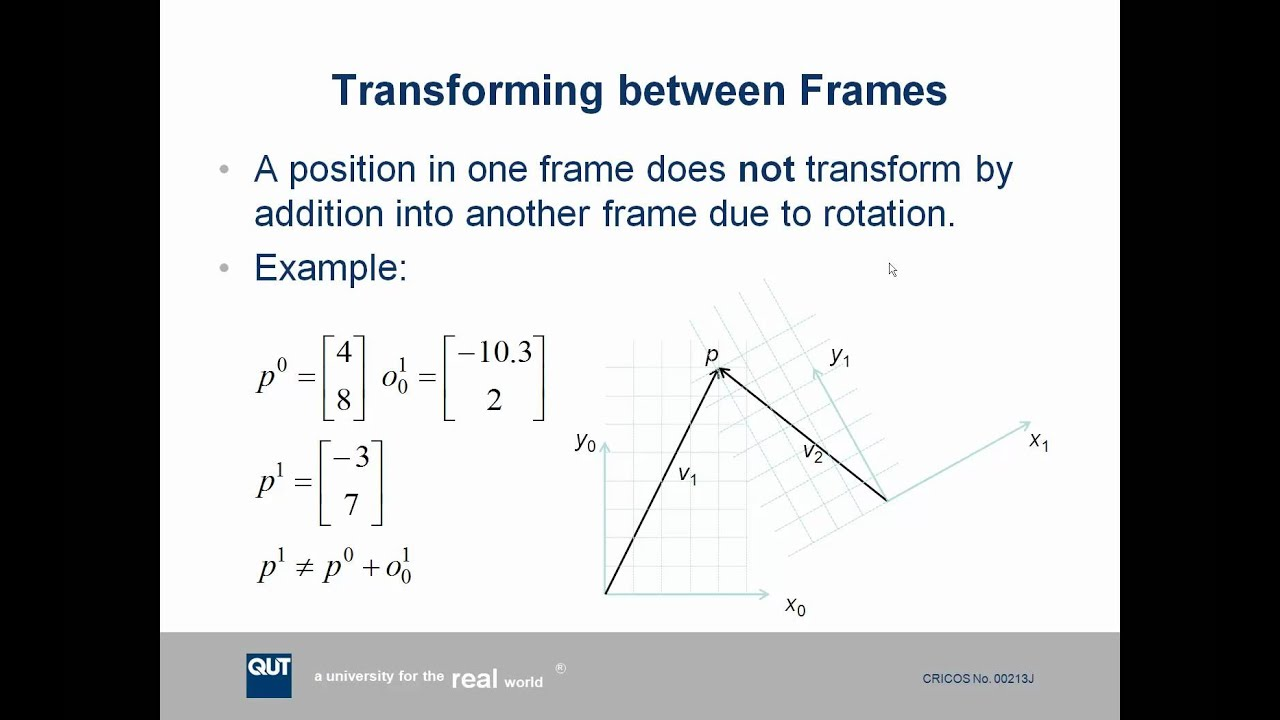 vector translation