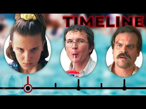 The Complete Stranger Things Timeline (Seasons 1-3)   Cinematica