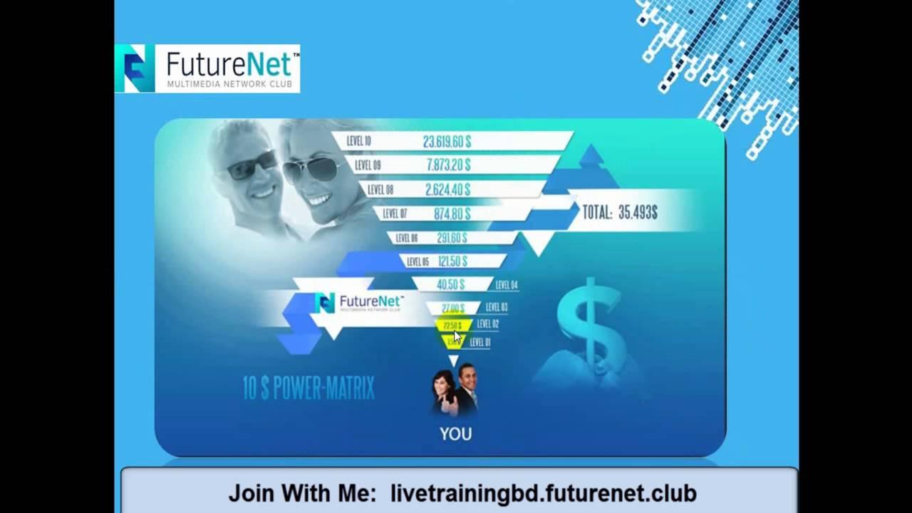 Futurenet Club Erfahrungen