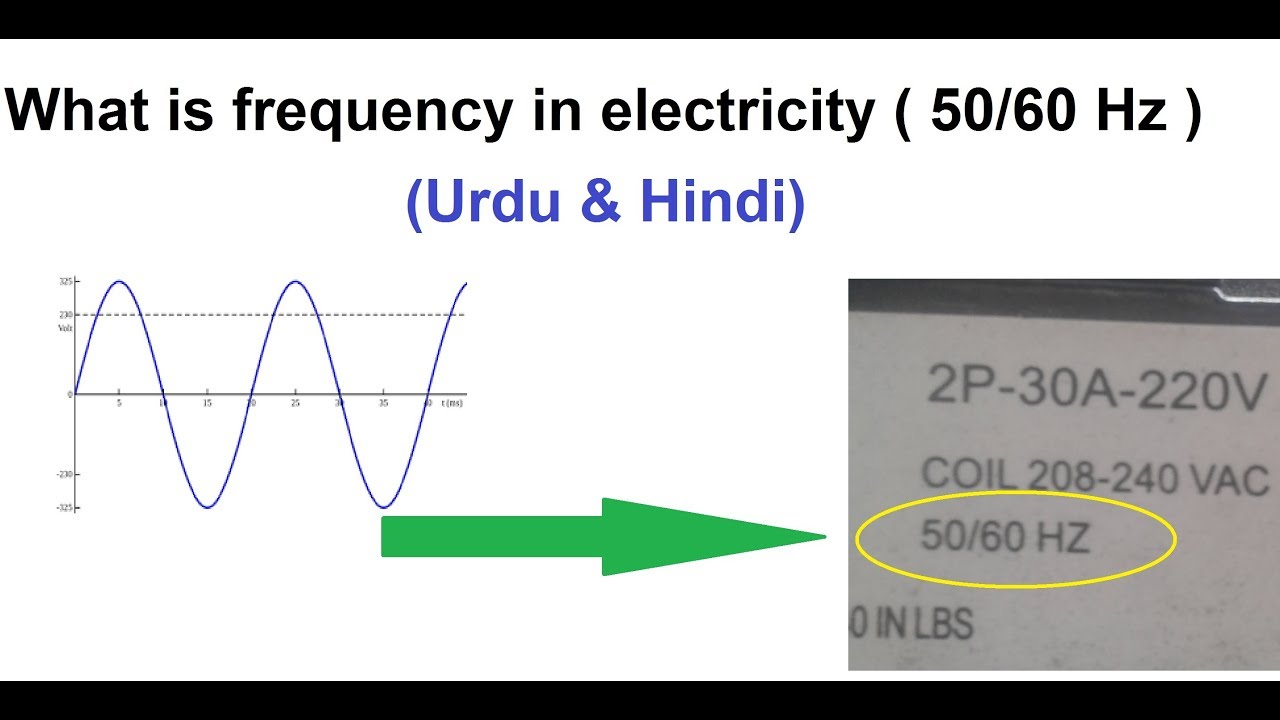 What is frequency in electricity | 50 and 60 Hz (Hertz - Cycle per second)  Hindi & Urdu