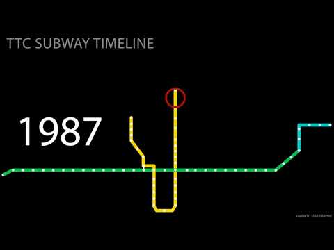 A Timeline Of The TTC Subway Line