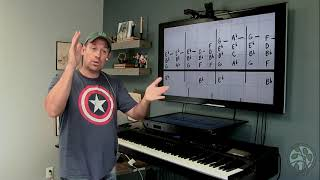She's Always A Woman Piano Chord Lesson - Beginners Learn To Play With Shawn -Tutorial With Sheets