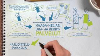 Haaga-Helian ura- ja rekrypalvelut