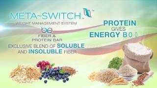Meta-Switch: Weight Loss That Works With Your Lifestyle