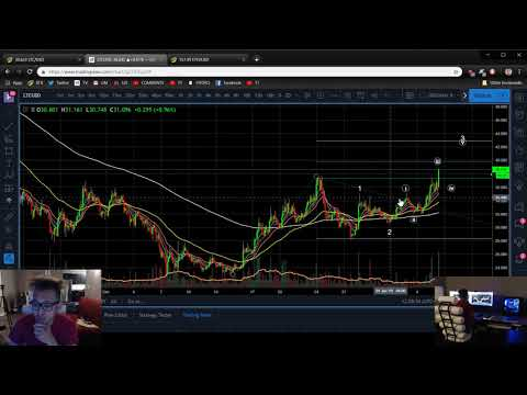 My scalping thoughts during a live trade