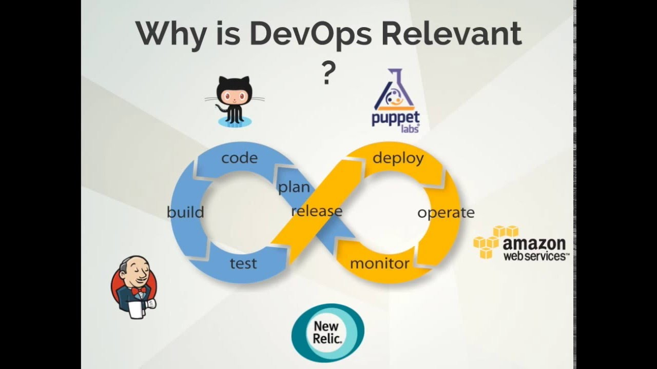 Best Practices For Successful Implementation Of DevOps