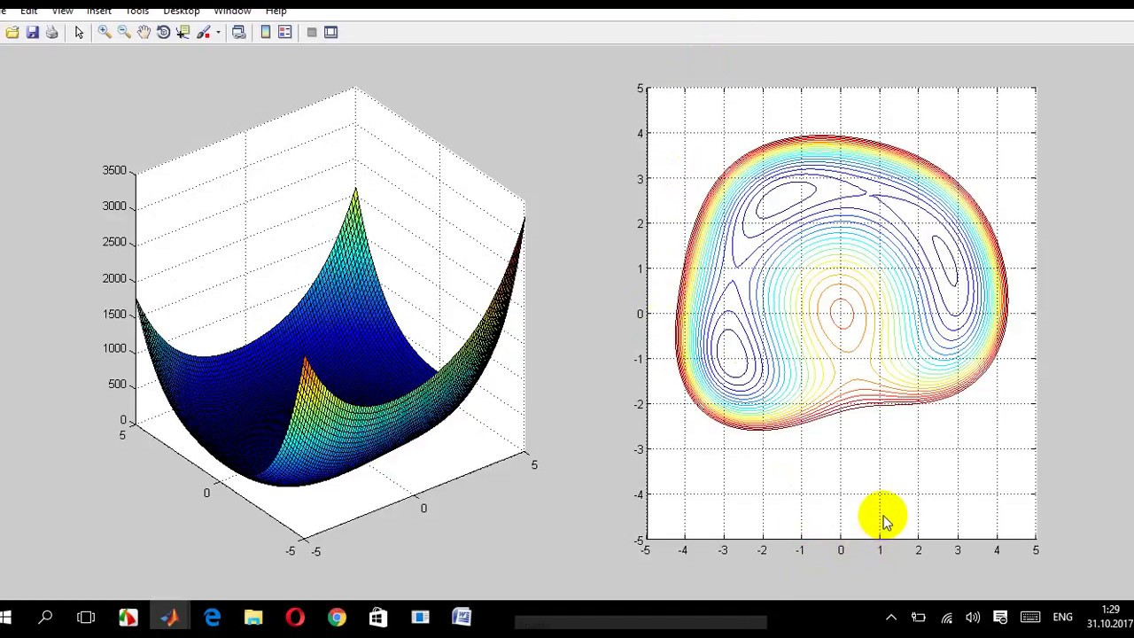 Using fminsearch matlab min and max for multi variables function(arabic)