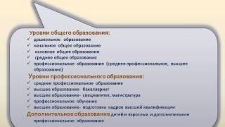 Закон Об образовании в РФ (презентация)