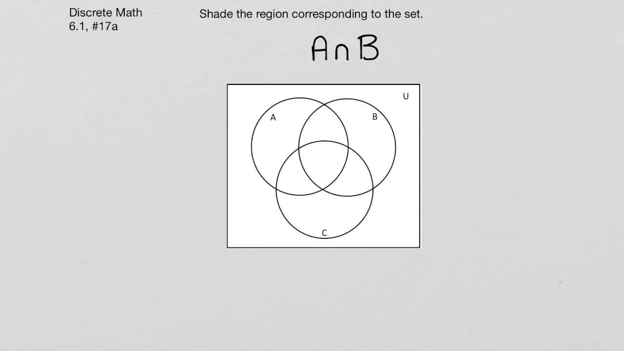 Discrete math shading venn diagrams youtube discrete math shading venn diagrams pooptronica