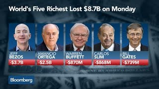 Top Five Richest Lose $8.7B in Global Selloff
