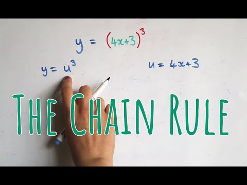 The Chain Rule for Differentiation