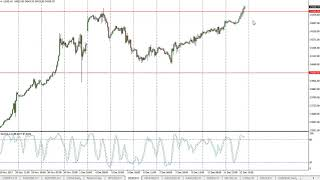 DOW Jones 30 and NASDAQ 100 Technical Analysis for December 13, 2017 by FXEmpire.com