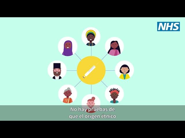 2021 04 09 Vaccine Disinfo Tested Spanish