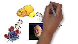 How High Dose Vitamin C IV Infusion Works