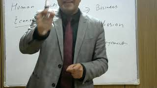CONCEPT OF BUSINESS ENTREPRENEURSHIP CLASS 12